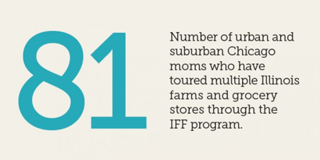 Illinois Farm Families stat
